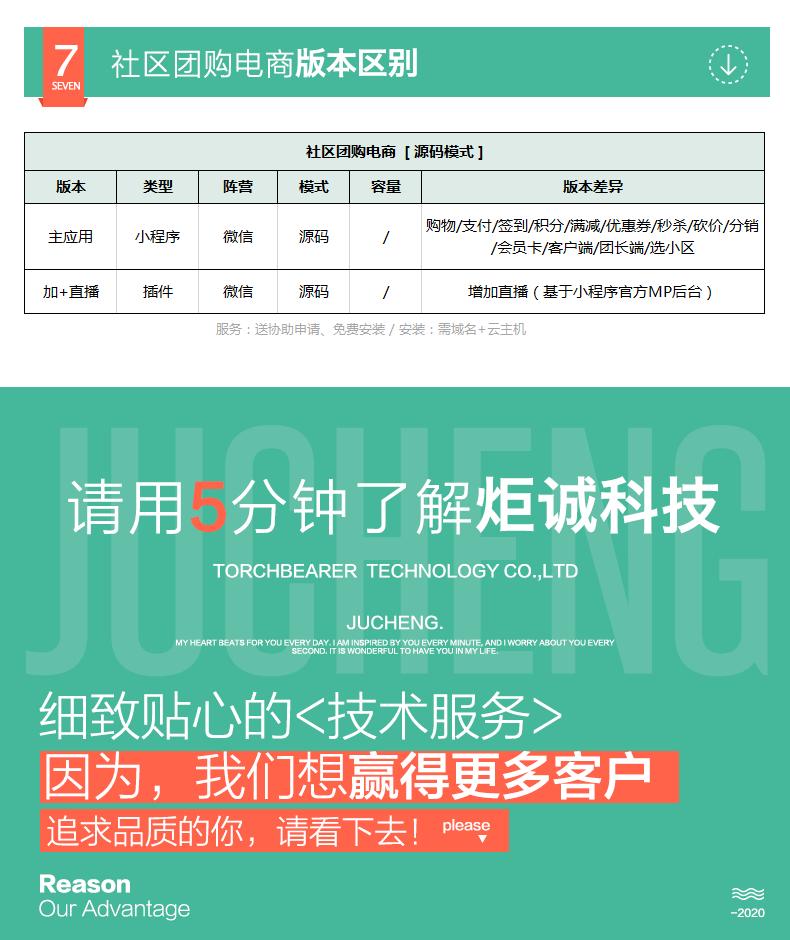 社区团购电商小程序_5