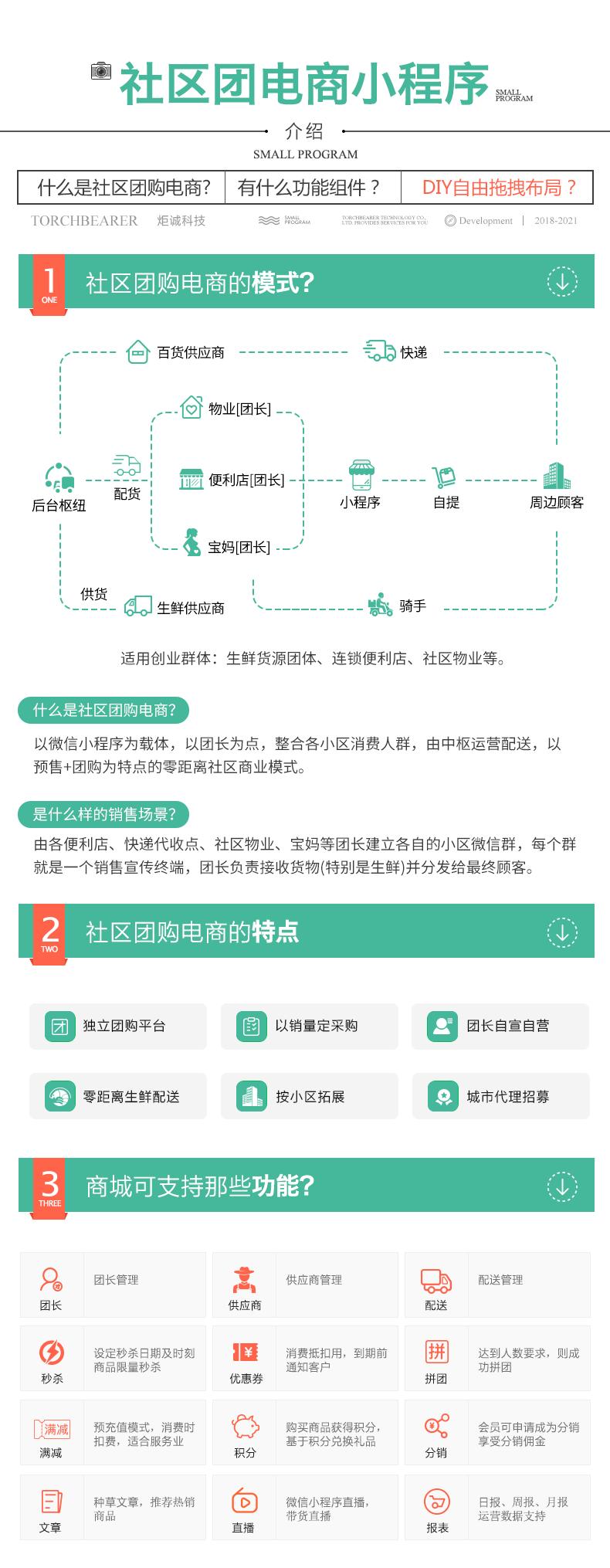 社区团购电商小程序_1